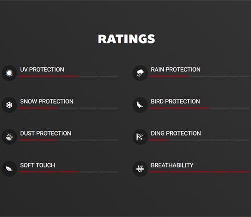 covercraft block-it 200 car cover rating