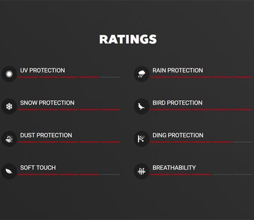 covercraft block-it noah car cover rating