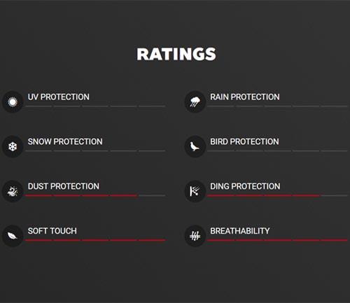 covercraft fleeced satin car cover rating