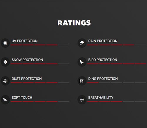 covercraft ultratect car cover rating