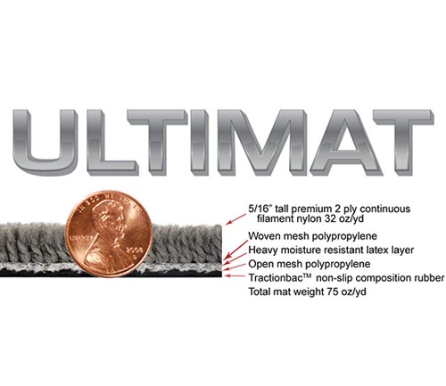 lloyd ultimats floor mat info